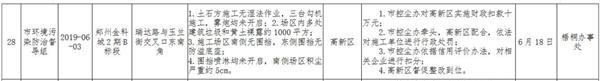 揚塵污染嚴重 鄭州金科城、永威金域上院等項目被處罰