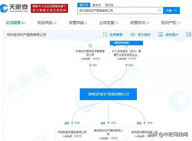 """官司纏身的鄭州圣瑪醫院再被起訴:涉嫌""""一女兩嫁"""""""