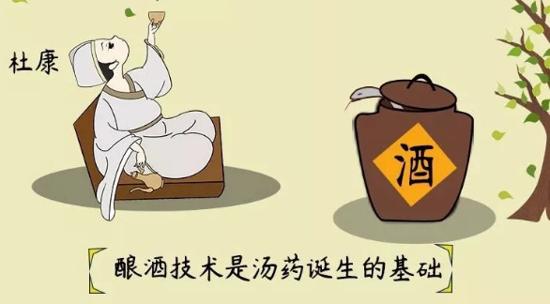 中药口服养颜专家汉苑良方:中医传承5000年,凭什么?我们又能做什么?