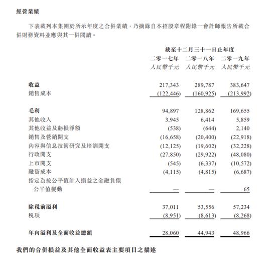 大山教育开始招股 预计7月15日上市
