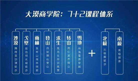 """郑州18中开学第一课 大鹏寄语青少年应该具备的""""健康认知成长品格""""的四种能力"""